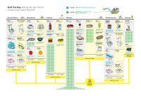 Trans0309walkthisway-200x137 in Website GOOD veröffentlicht in Kooperation mit Kreativen Schaubilder zum Thema Transparenz