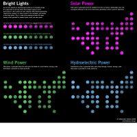 Trans0709brightlights-200x200 in Website GOOD veröffentlicht in Kooperation mit Kreativen Schaubilder zum Thema Transparenz
