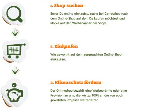 Carrotshop-Ablauf-528x367 in Carrotshop: Shop suchen, klicken, einkaufen und Klima schützen