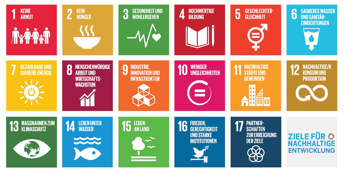 SDGs-1 in #17Ziele – Wie kommuniziert man die Nachhaltigkeitsziele der UN?